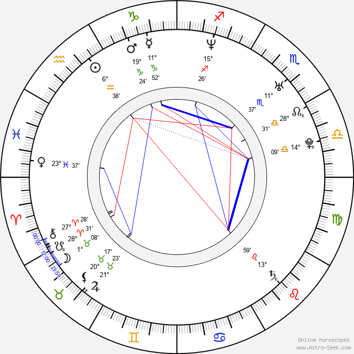 Vince Carter - Birth horoscope chart