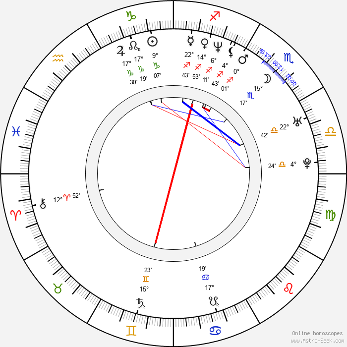 Vince Cupone - Birth horoscope chart