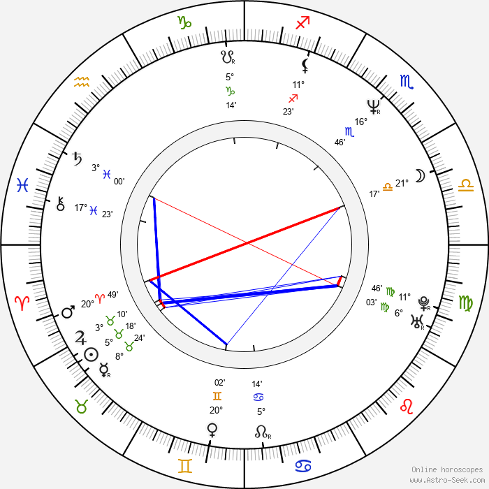 Vince Offer - Birth horoscope chart