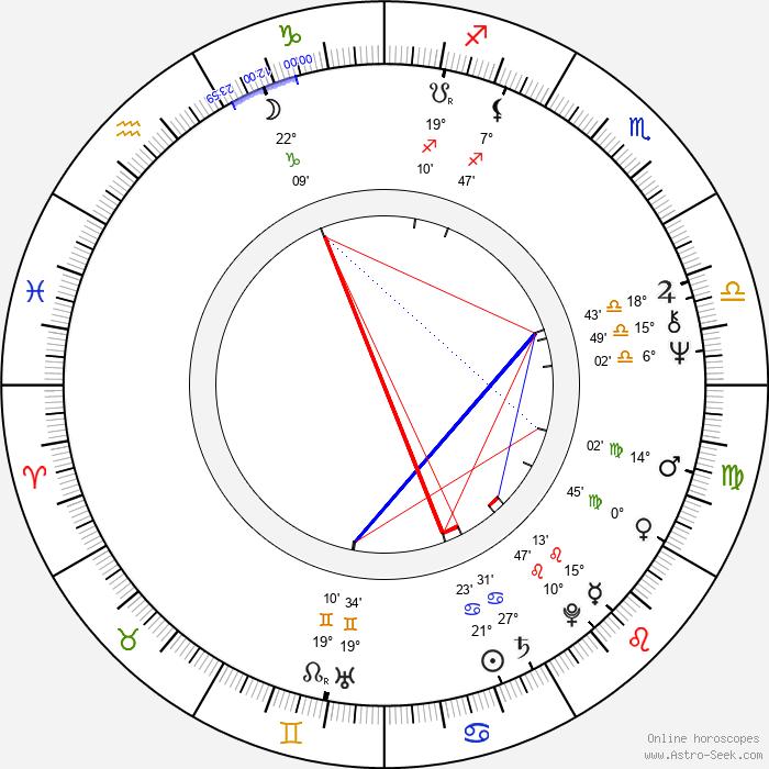 Vince Taylor - Birth horoscope chart