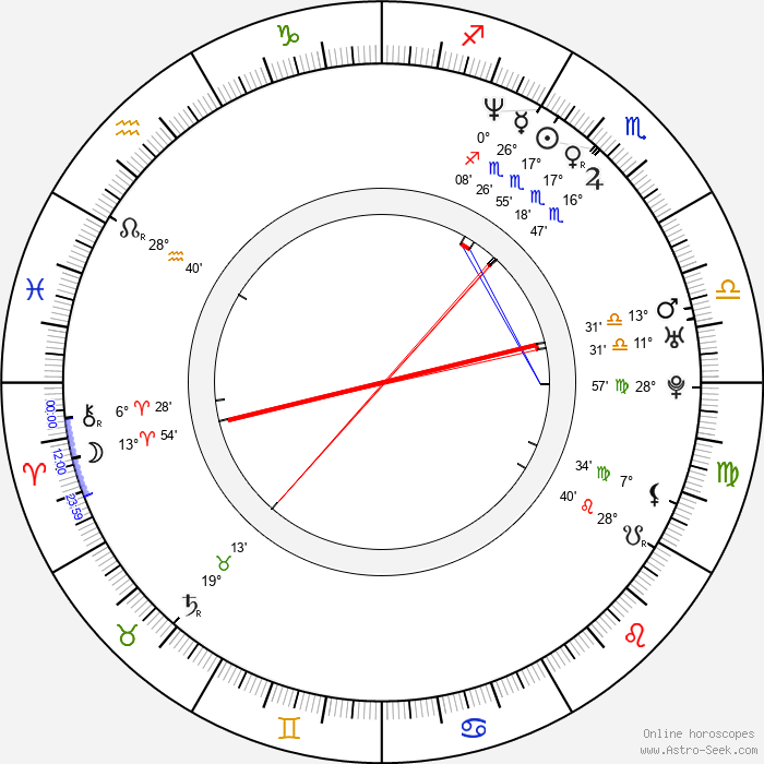 Vince Vieluf - Birth horoscope chart