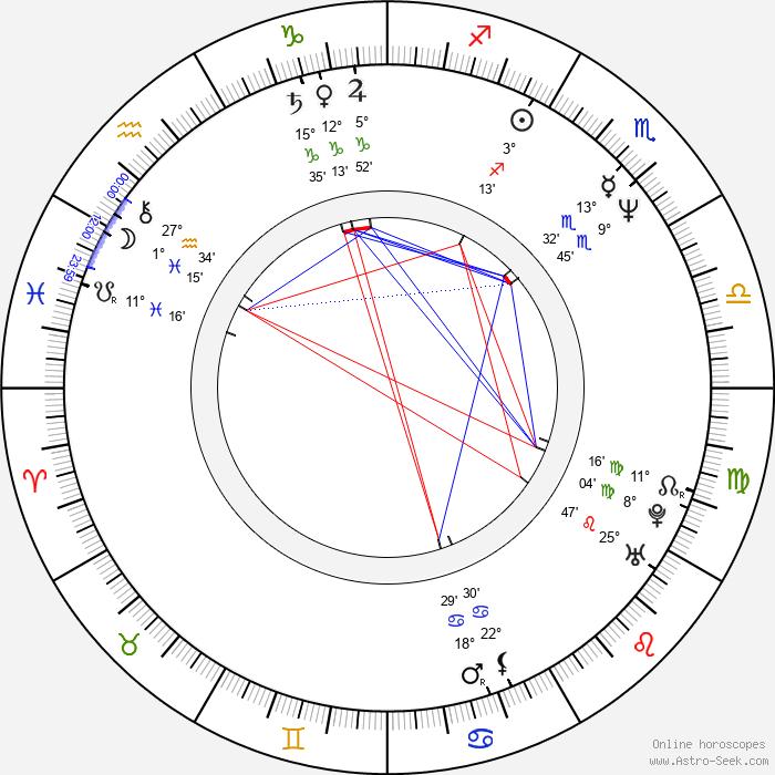 Vincent Dieutre - Birth horoscope chart