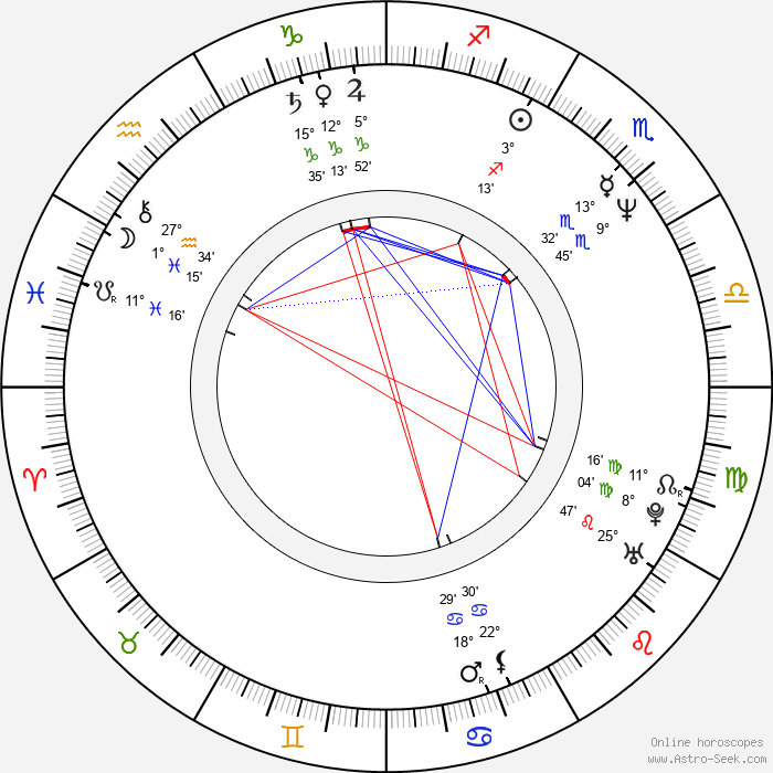 Vincent Dieutre - Birth horoscope chart