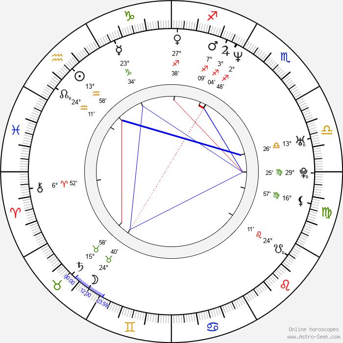 Vincent Elbaz - Birth horoscope chart