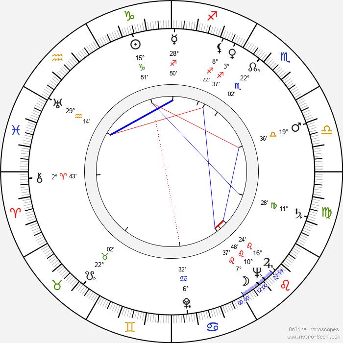 Vincent Gardenia - Birth horoscope chart