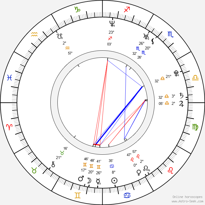 Vincent Grashaw - Birth horoscope chart