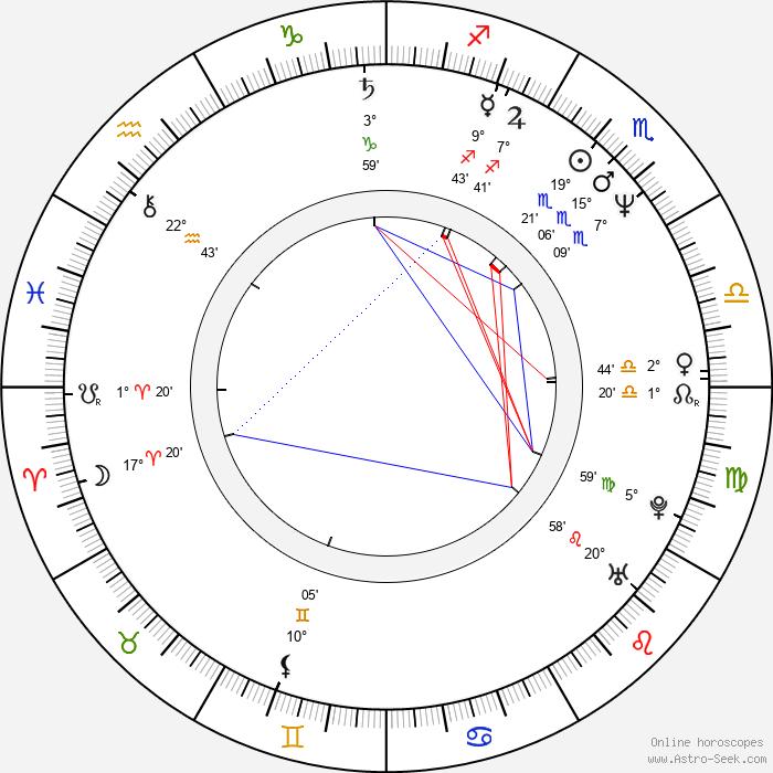 Vincent Irizarry - Birth horoscope chart