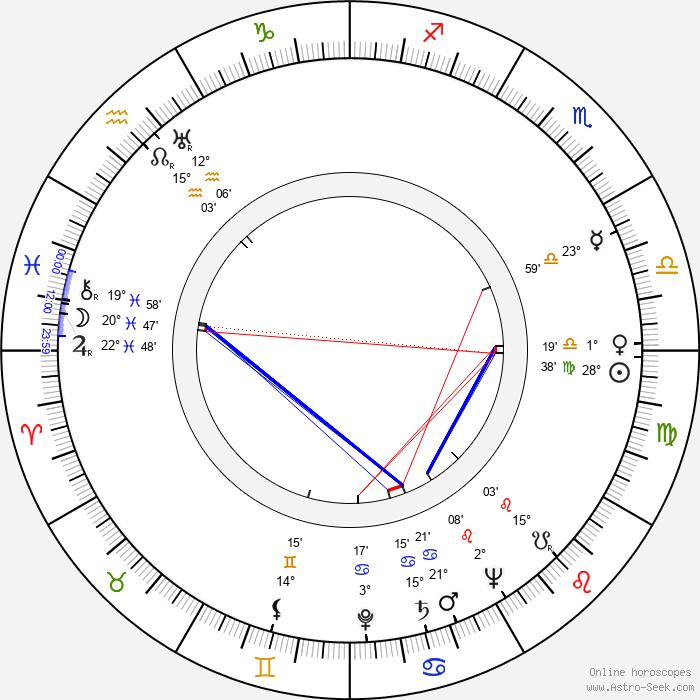 Vincent J. Donehue - Birth horoscope chart