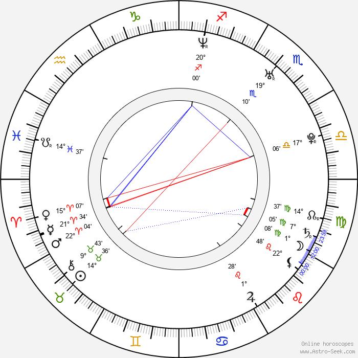 Vincent Kartheiser - Birth horoscope chart