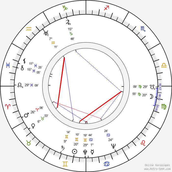 Vincent Lombardi - Birth horoscope chart