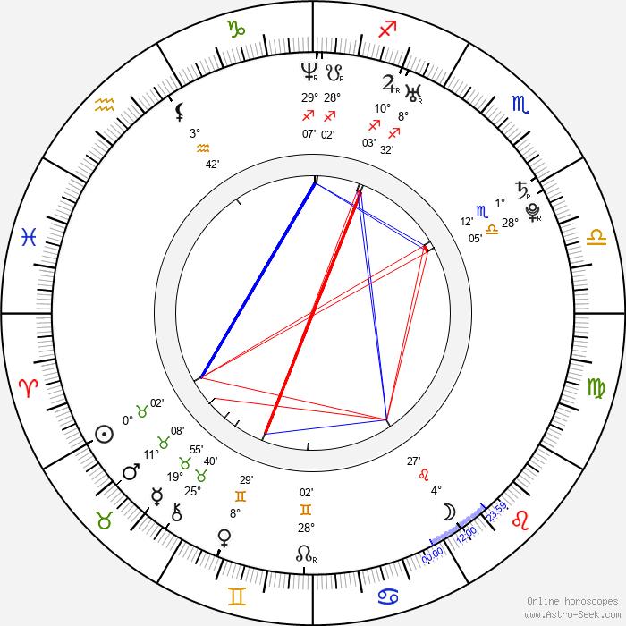 Vincent M. Biscione - Birth horoscope chart