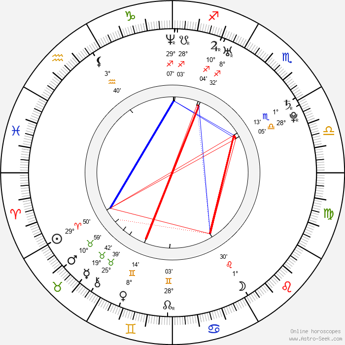 Vincent M. Biscione - Birth horoscope chart
