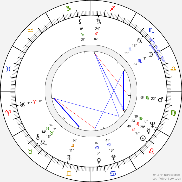 Vincent McEveety - Birth horoscope chart