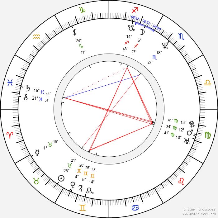 Vincent Regan - Birth horoscope chart