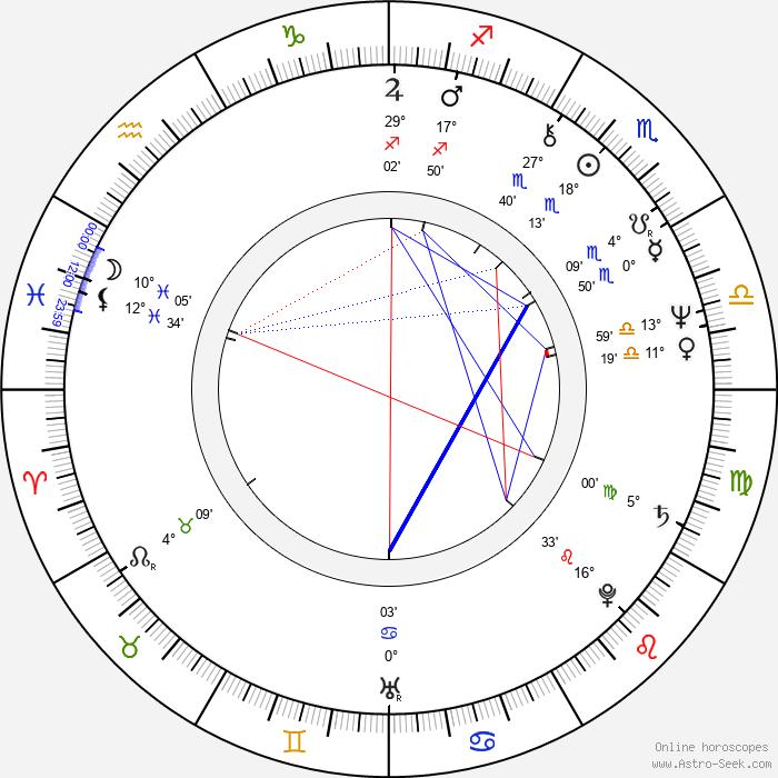 Vincent Schiavelli - Birth horoscope chart