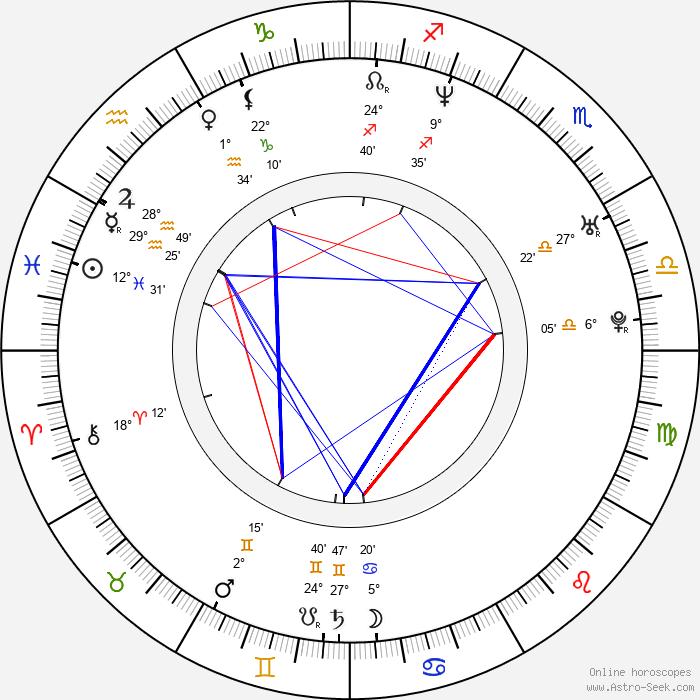 Vincent Thomas - Birth horoscope chart