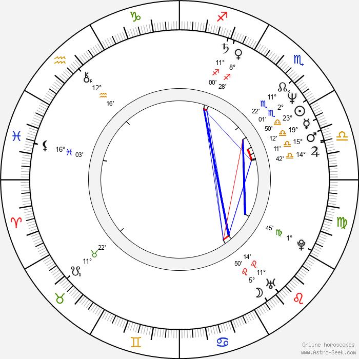 Vincent Van Patten - Birth horoscope chart