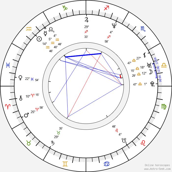 Vincent Walsh - Birth horoscope chart