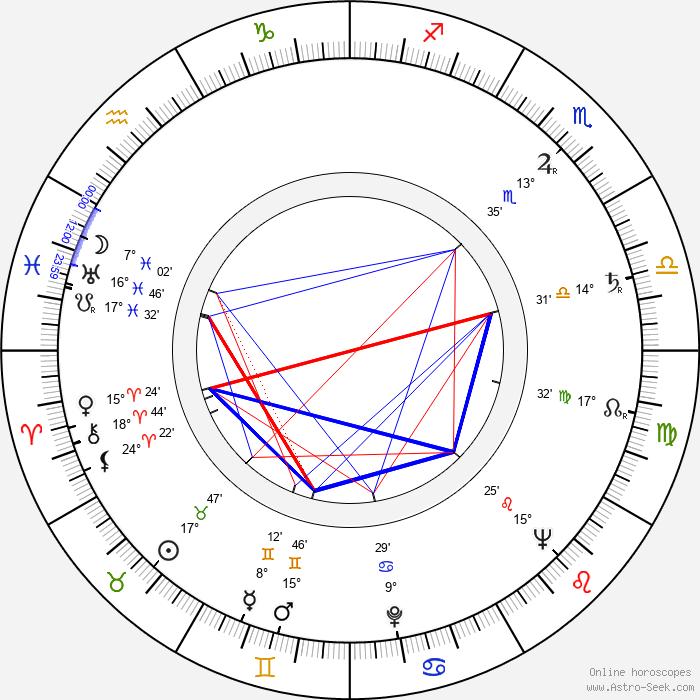 Vincenzo Giummarra - Birth horoscope chart