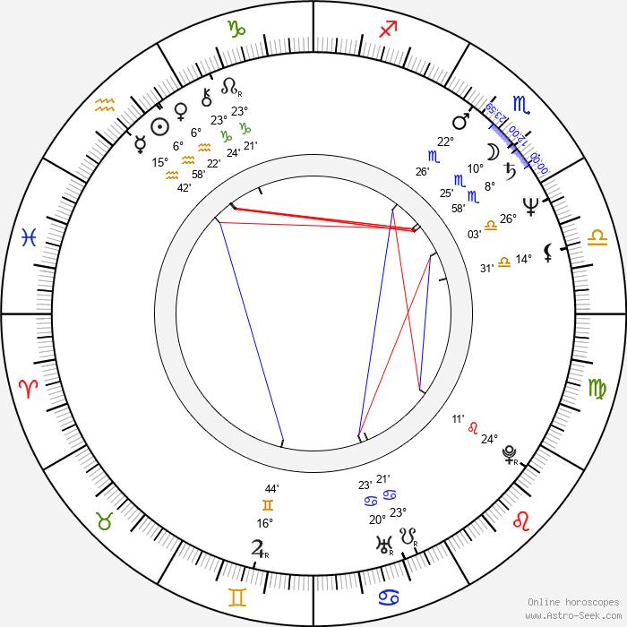 Vincenzo Lavarra - Birth horoscope chart