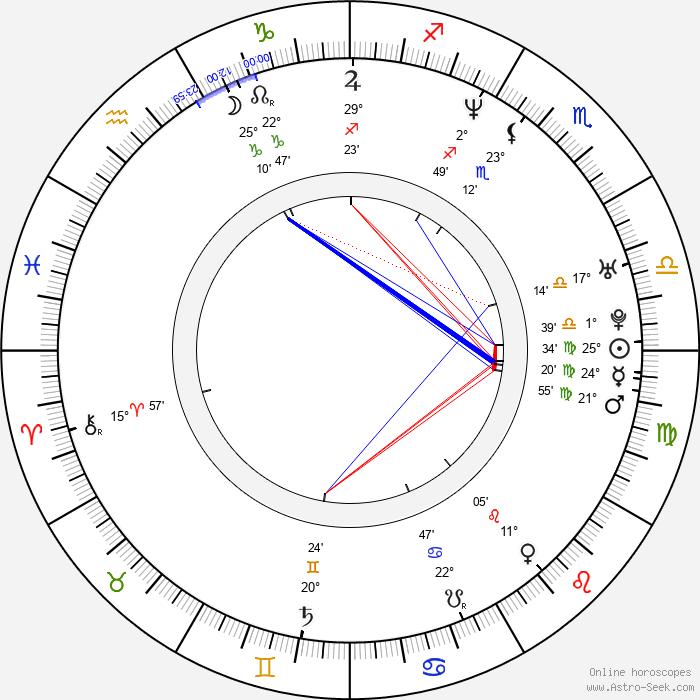 Vincenzo Marra - Birth horoscope chart