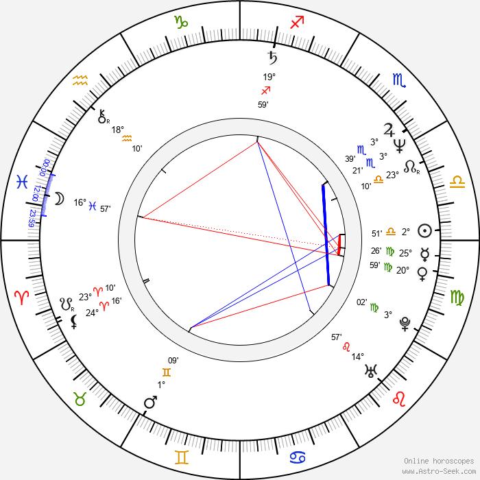 Vincenzo Mosca - Birth horoscope chart