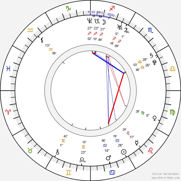 Vinessa Antoine - Birth horoscope chart