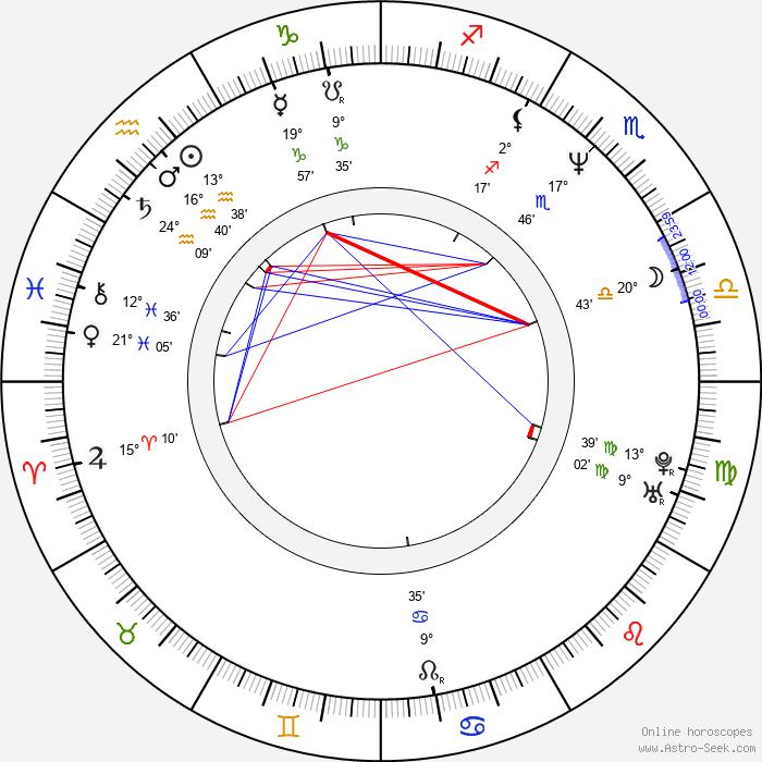 Vinko Brešan - Birth horoscope chart