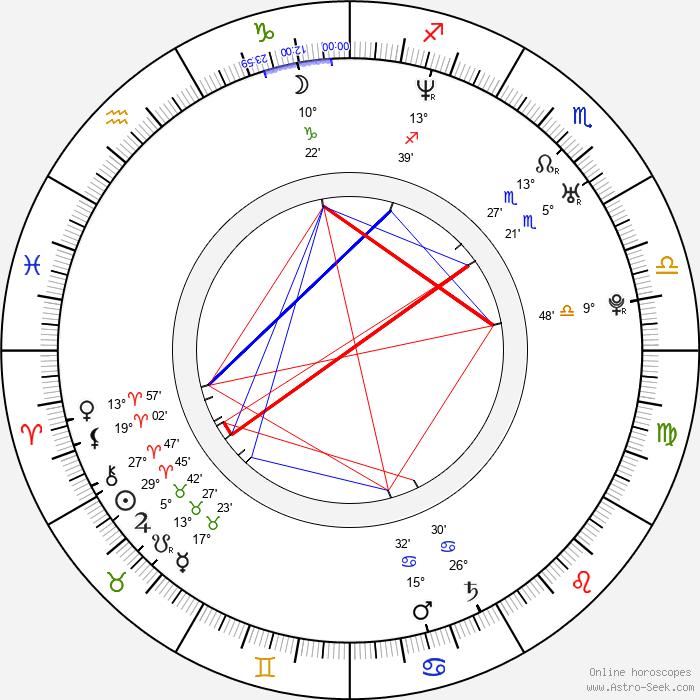 Vinny DeGennaro - Birth horoscope chart