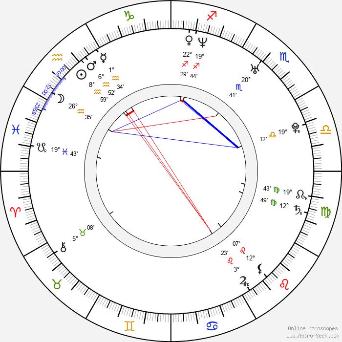 Vinzenz Kiefer - Birth horoscope chart