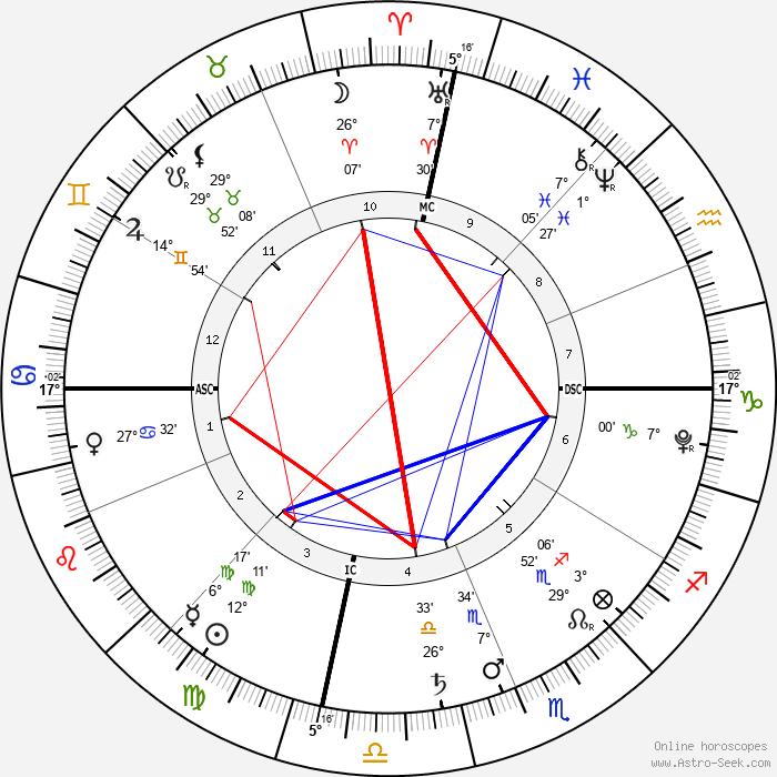 Violet Isabel Strayer - Birth horoscope chart