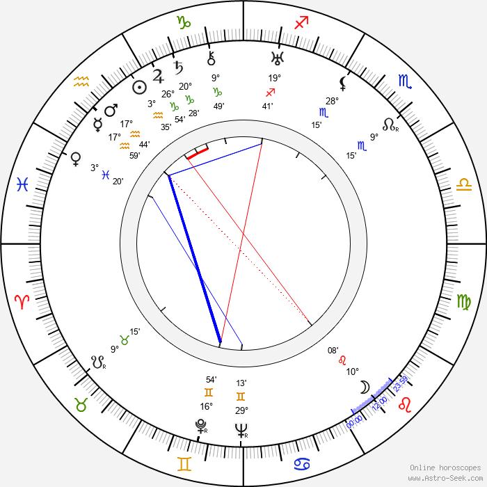 Viora Daniel - Birth horoscope chart