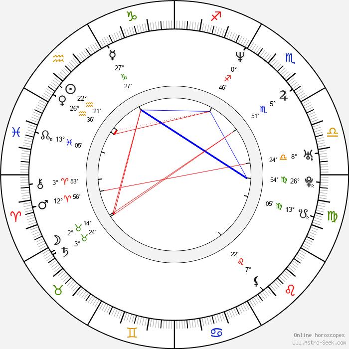 Viorel Sergovici - Birth horoscope chart