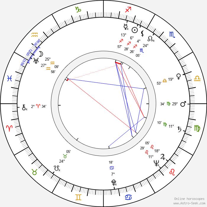Virgil W. Vogel - Birth horoscope chart