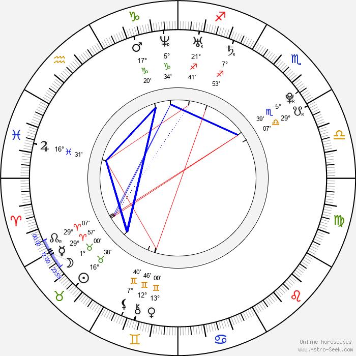 Virginee - Birth horoscope chart