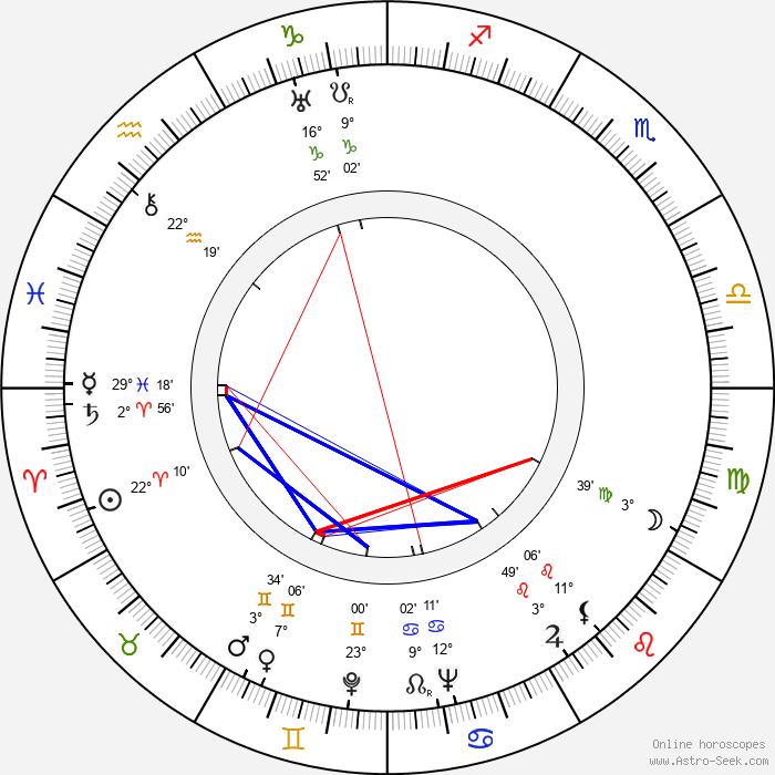 Virginia Cherrill - Birth horoscope chart