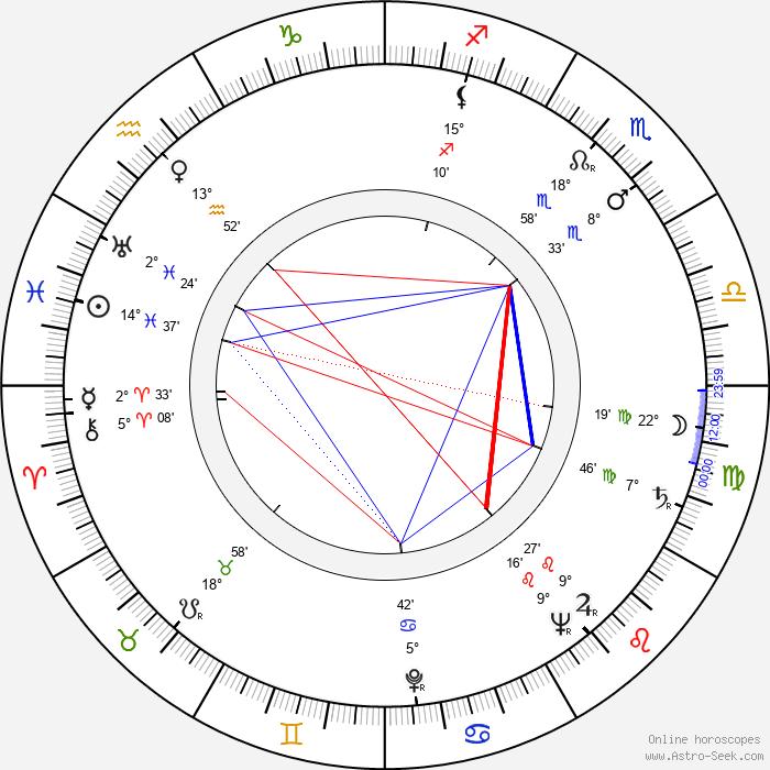 Virginia Christine - Birth horoscope chart