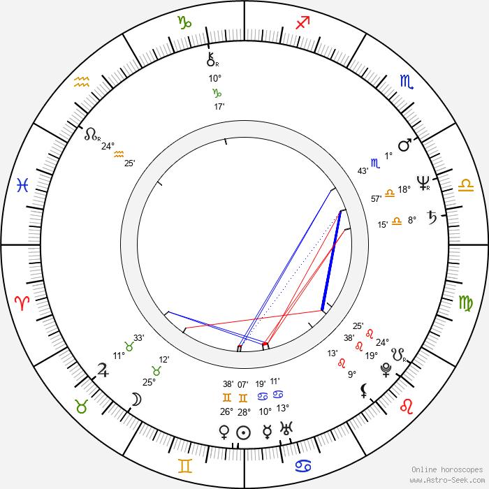 Virginia Hey - Birth horoscope chart