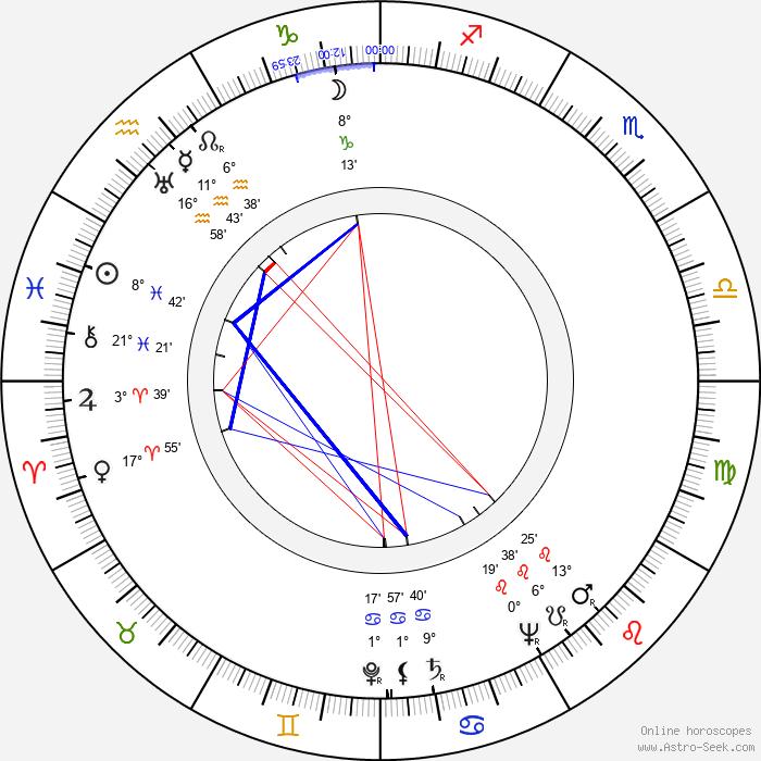 Virgínia Lane - Birth horoscope chart