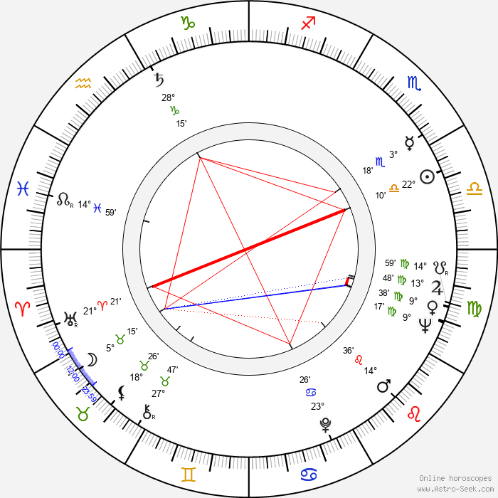 Virginia Leith - Birth horoscope chart