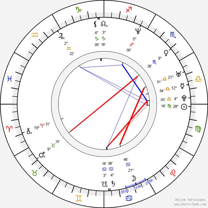 Virginia Ruano Pascual - Birth horoscope chart