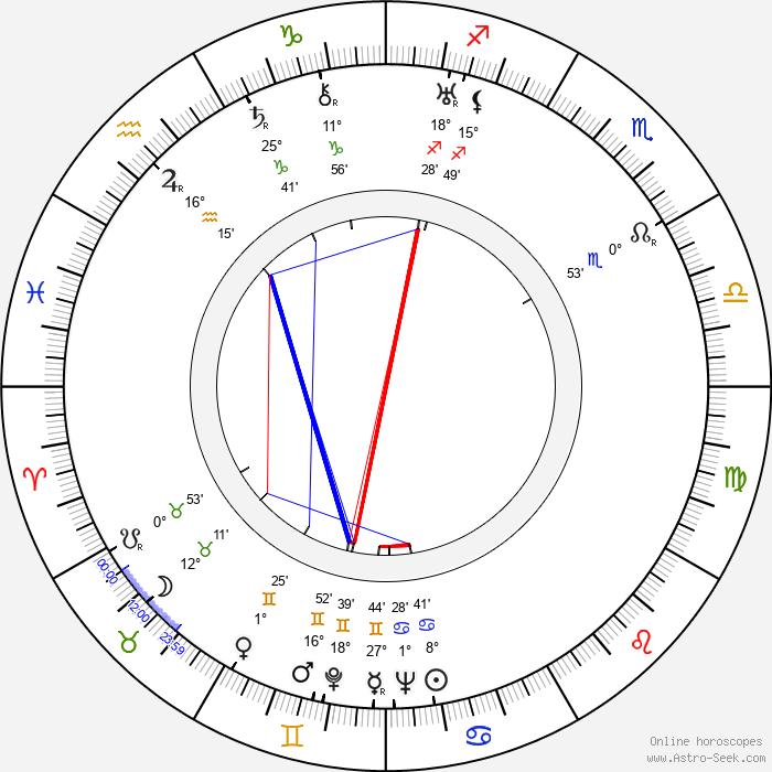 Virginia Vance - Birth horoscope chart
