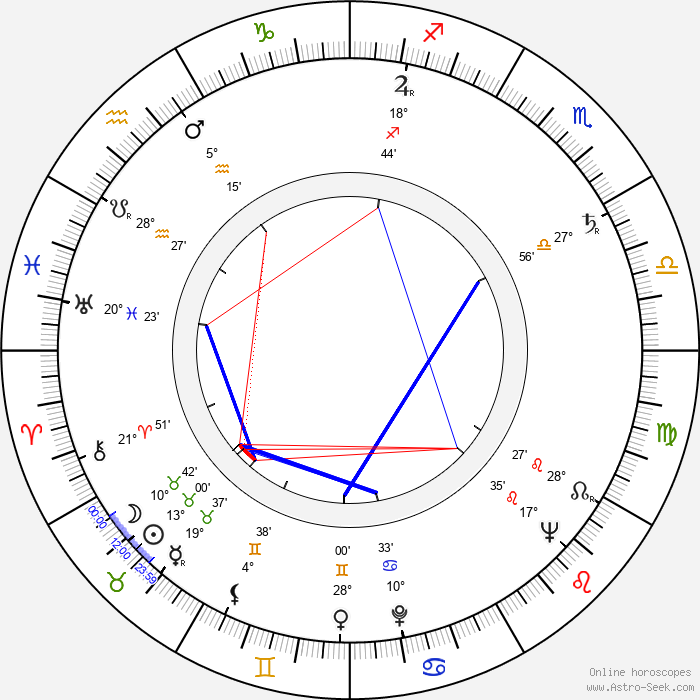 Virginia Vincent - Birth horoscope chart