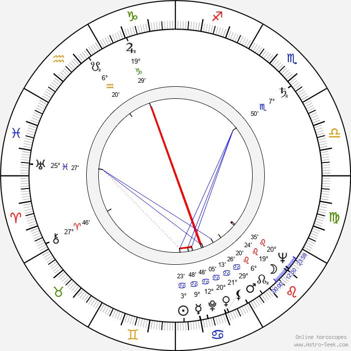 Virginia Welles - Birth horoscope chart