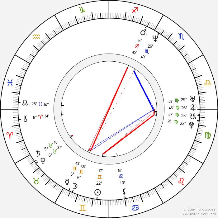 Virginie Despentes - Birth horoscope chart