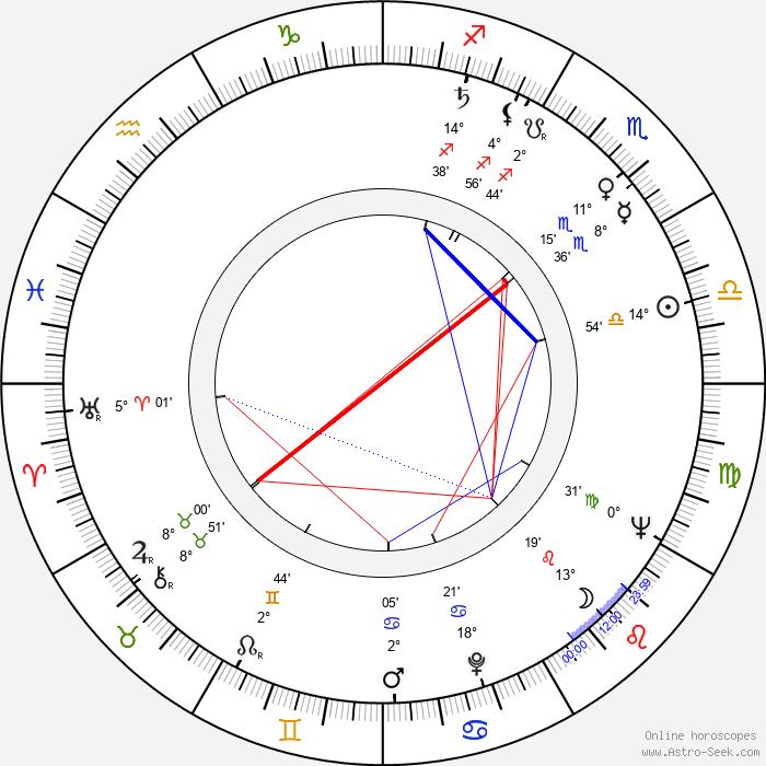 Vít Holubec - Birth horoscope chart