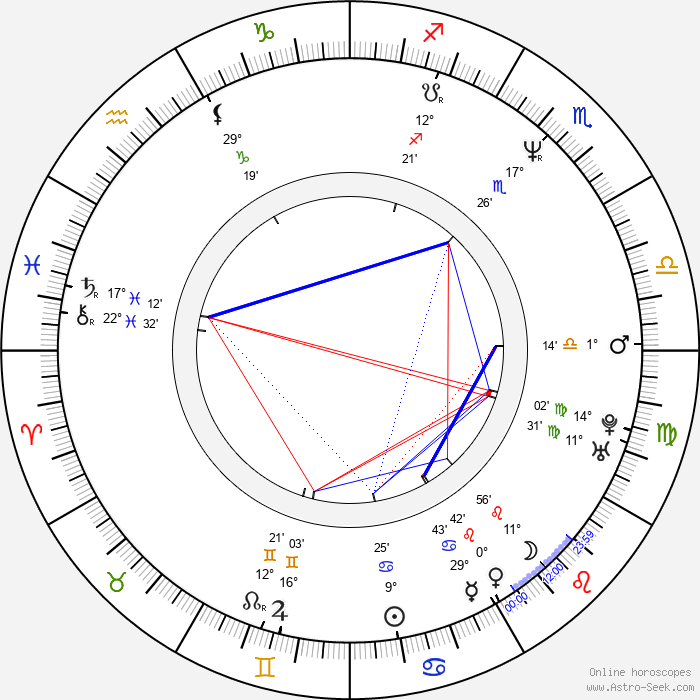 Vitaliy Khaev - Birth horoscope chart