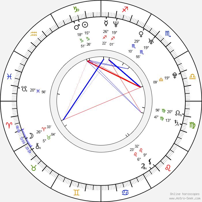 Vitaliy Versace - Birth horoscope chart