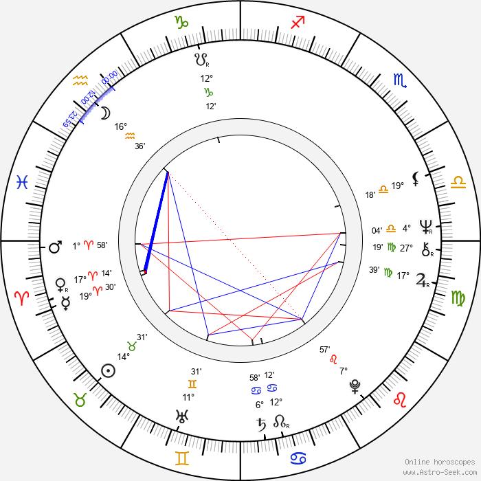 Vítězslav Hádl - Birth horoscope chart