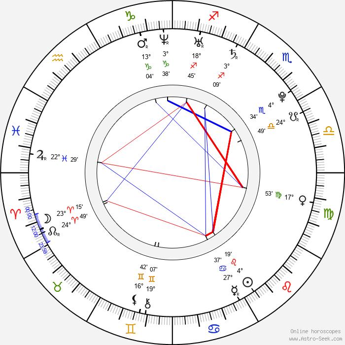 Vito Schnabel - Birth horoscope chart